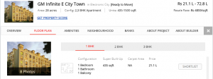Low Cost Apartments in Electronic City - GM Infinite E City Town