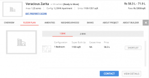 Low Budget Project in Whitefield - Veracious Zarita