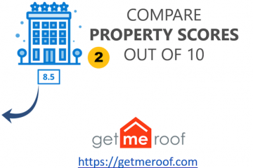 Get Me Roof - Personalised Property Recommendations with Property Score - Simplifying Home Buying for Indians
